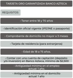 TARJETA DE CRÉDITO ORO GARANTIZADA BANCO AZTECA